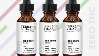 Photo of ZERO THC to reach American consumers: CBD industry